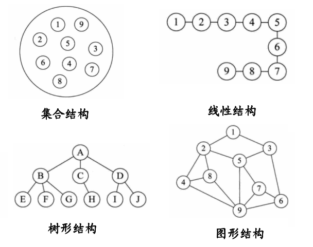 data-structure-graph
